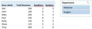 2-Rankx-Result1