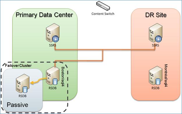 Uncategorized | Ayad Shammout's SQL & BI Blog